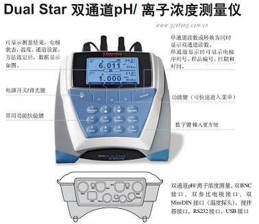 <b>Dual Star 氟离子测量仪</b>